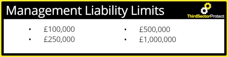 The management liability limits available for sports club insurance: 100,000; 250,000; 500,000 & 1,000,000.