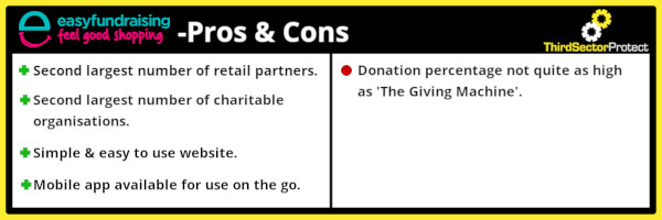 Pros and Cons of the Donate while you shop site, Easy Fundraising.