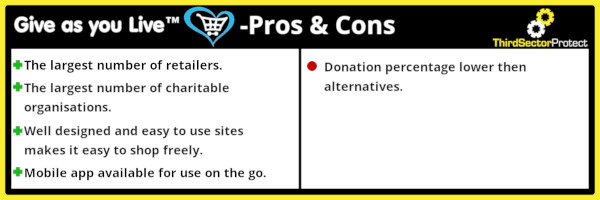 Pros and Cons of the Donate while you shop site, Give as you Live.