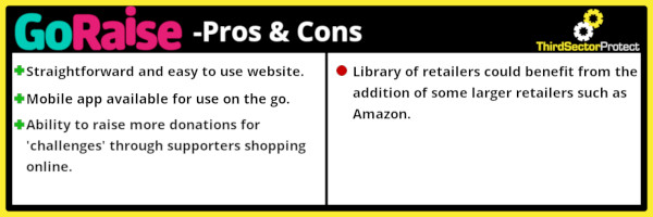 Pros and Cons of the Donate while you shop site, GoRaise.