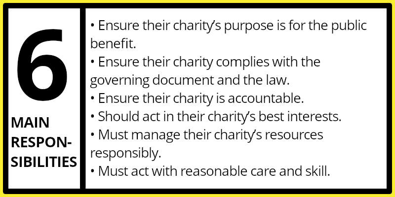 How to be a trustee of a charity? The charity commission sets out the 6 main responsibilities.
